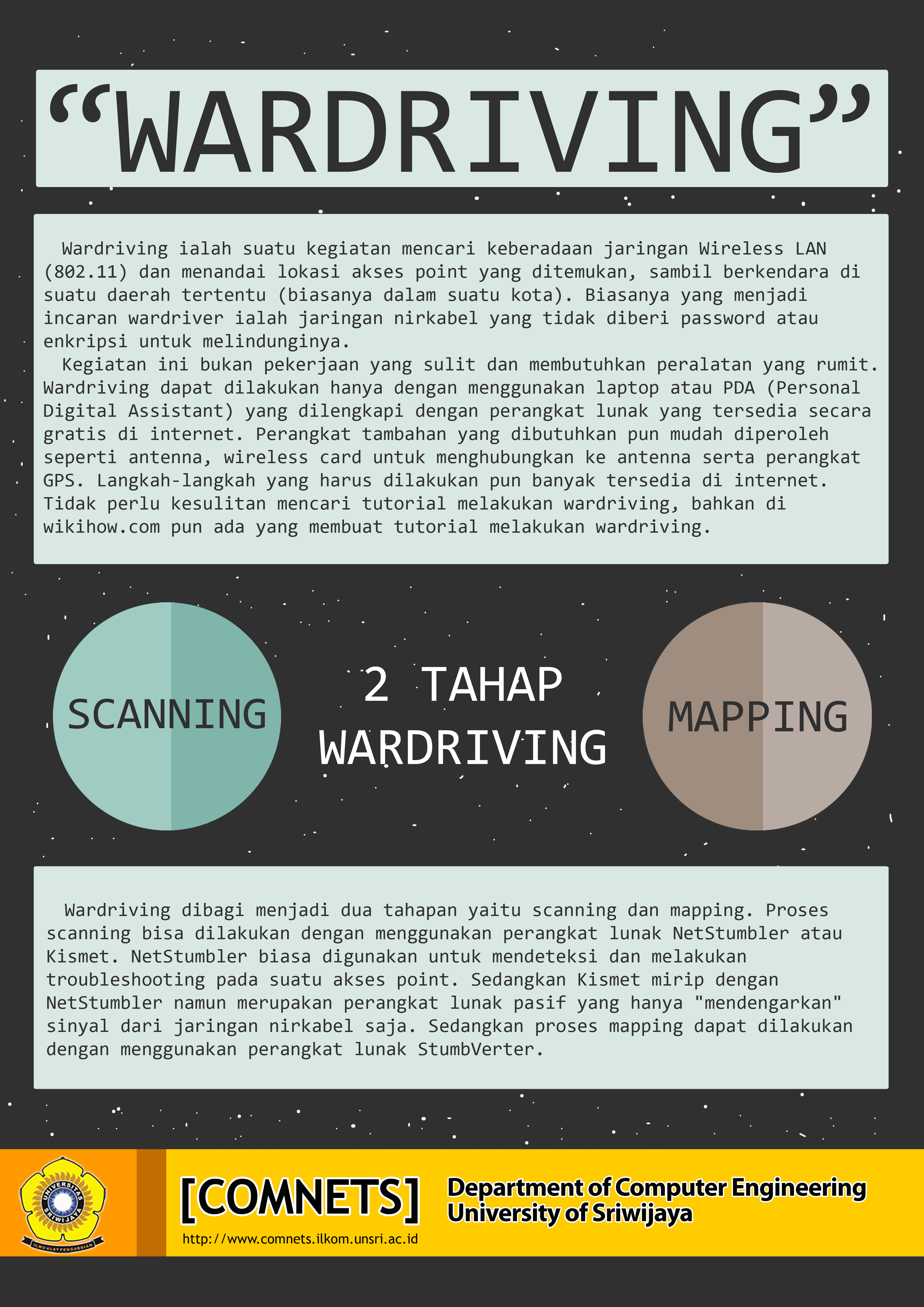 poster : Wardriving - E-Documents Fasilkom Unsri